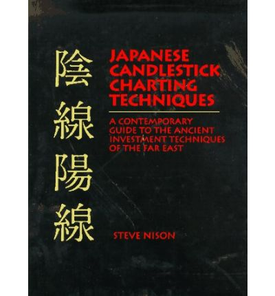 Guide to japanese candlesticks