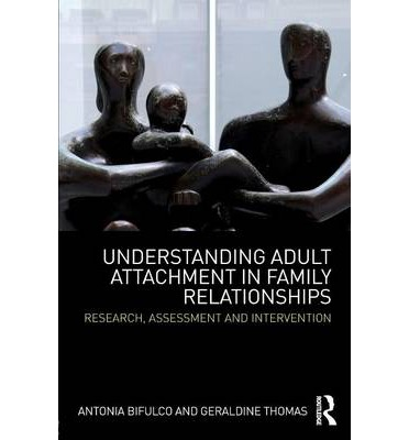 The nature of adult twin relationships: an attachment