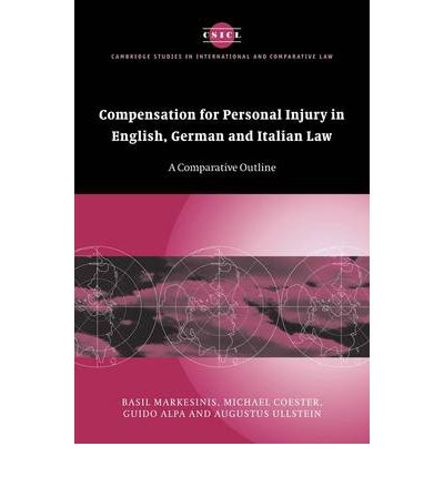 Personal Injury Case Studies