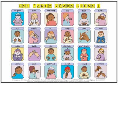Let's Sign BSL Early Years & Baby Signs: Poster/Mats A3 Set of 2 (British Sign Language)