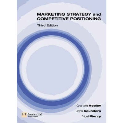 product positioning and competition Differentiation strategy: market positioning  a well-positioned company will beat the competition that has a comparable offering the company that clearly articulates what it does, why it's relevant and how it's different helps customers make better and faster buying decisions.