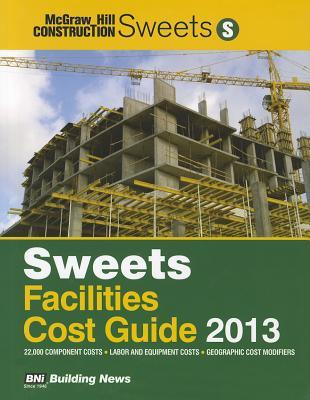 Sweets Facilities Cost Guide