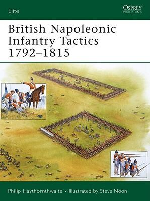 British Napoleonic Infantry Tactics