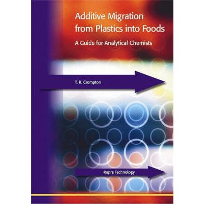 how to add addtivies to polymers
