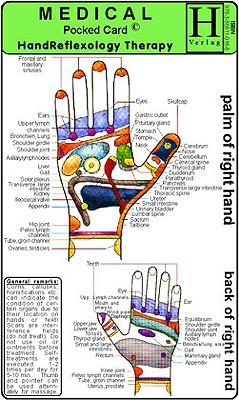 Hand Reflexology Therapy : Medical Pocket Card