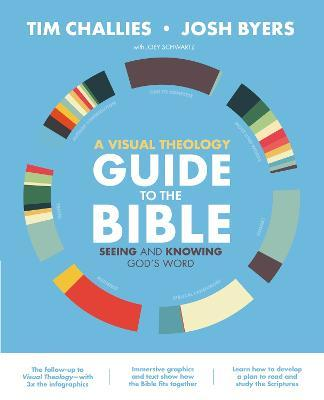 A Visual Theology Guide to the Bible