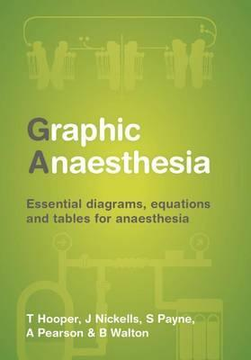 Graphic Anaesthesia
