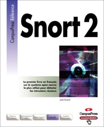 Snort CP Reference